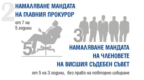 """Инициатива """"Правосъдие за всеки"""" 7"""