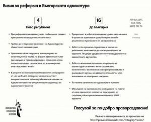Ангажиментите за съдебна реформа в графики