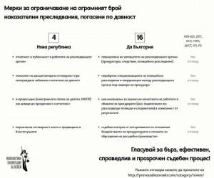Ангажиментите за съдебна реформа в графики 1