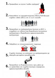 """Инициатива """"Правосъдие за всеки"""" 14"""